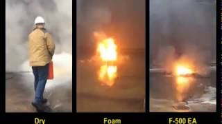 Li-ion Battery Fire Testing with F 500 EA, Foam vs. Powder