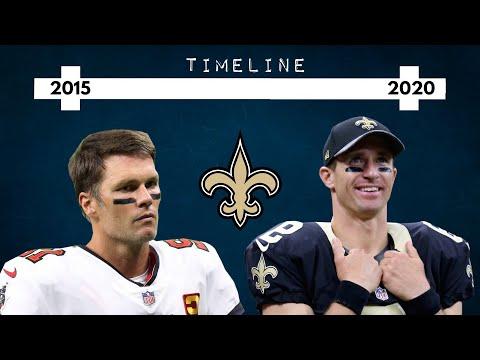 Timeline of how the Saints Built a Superteam!