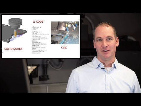 How to CNC with SOLIDWORKS