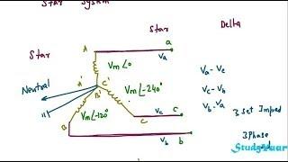 3-Fase Systemen Terminologie - 3 Fase Aansluitingen, Belasting -, Lijn -, Fase Hoeveelheden