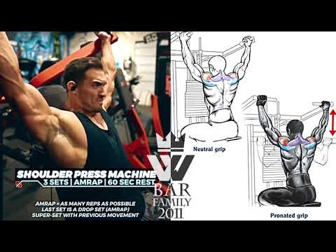 BEST EXERCISES SHOULDER Workout | DELT MASS BUILDER
