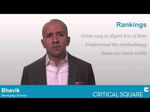 Do MBA rankings matter? - GMAT Club 2-Min Talk