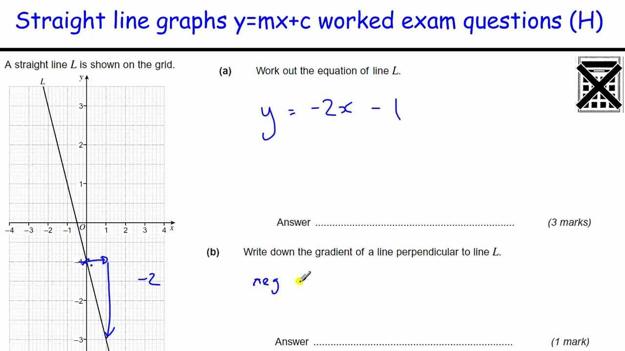 How to do Straight line graphs worked examples GCSE Maths revision ...