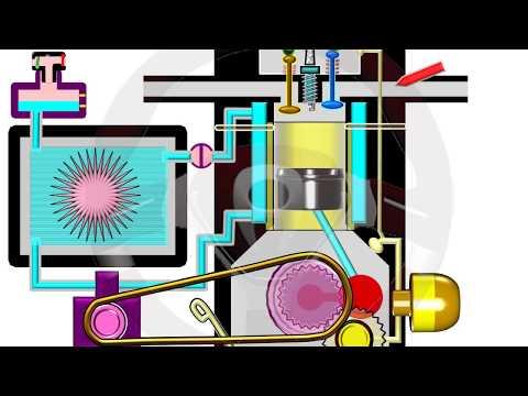 INTRODUCCIÓN A LA TECNOLOGÍA DEL AUTOMÓVIL - Módulo 5 (4/11)
