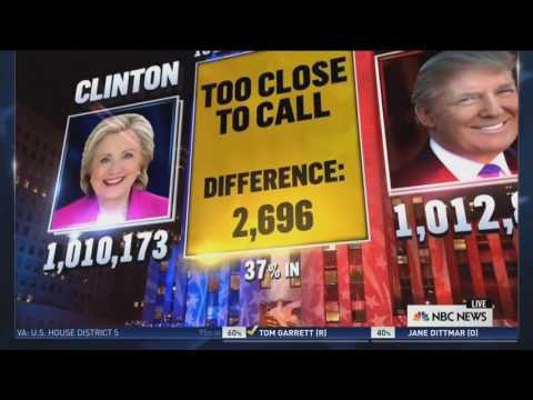 Election Night 2016 - Highlights Mp3