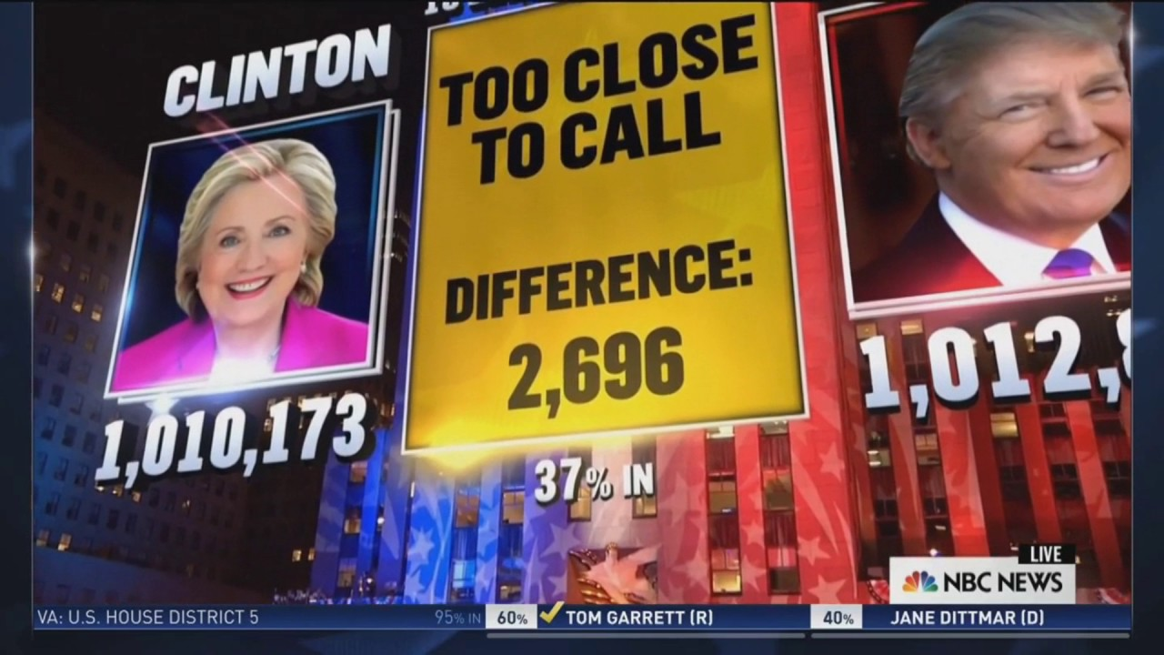 Image result for 2016 election night