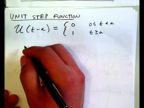 7.3 Translation Theorems and Derivatives of Laplace Transforms