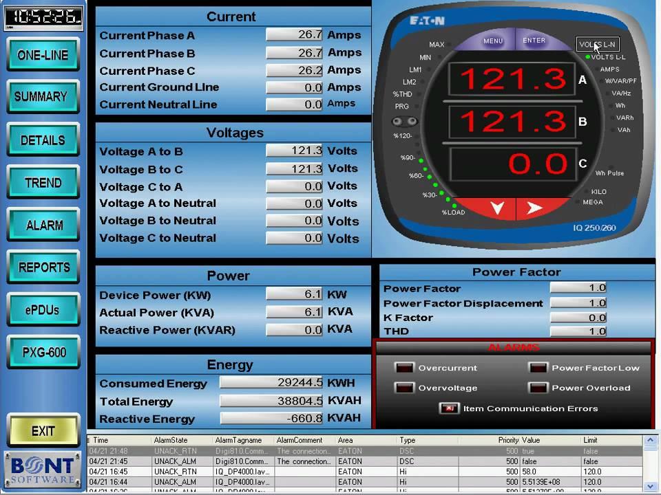 Power Monitoring System : Scadakit rapid development system for power monitoring