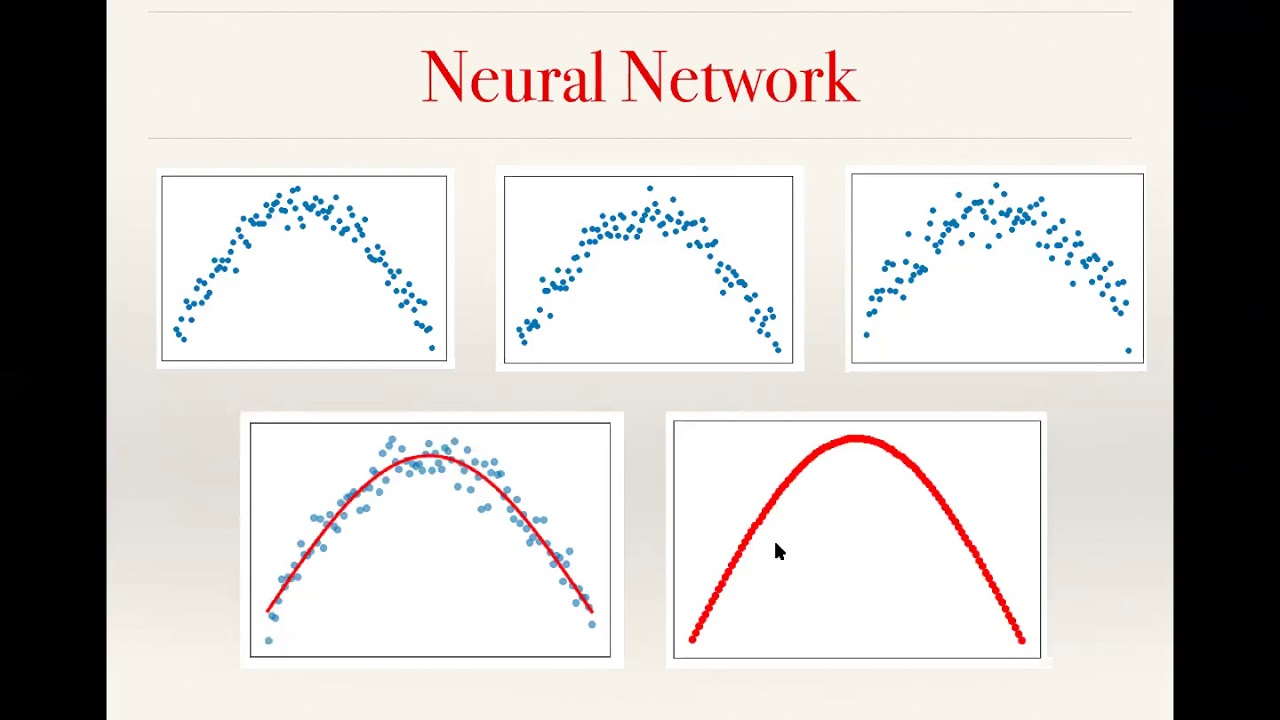 Building Generative Adversarial Networks with Pytorch