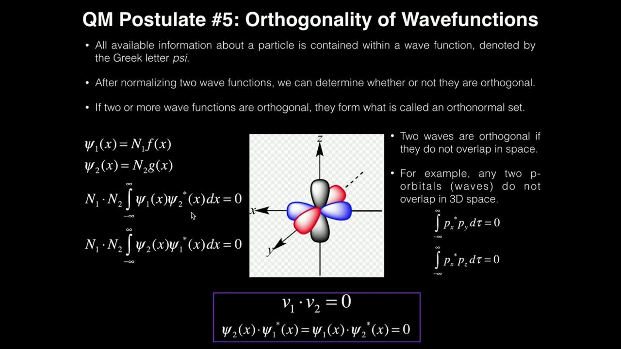 postulates of quantum mechanics orthogonality of wavefunctions [ 1280 x 720 Pixel ]