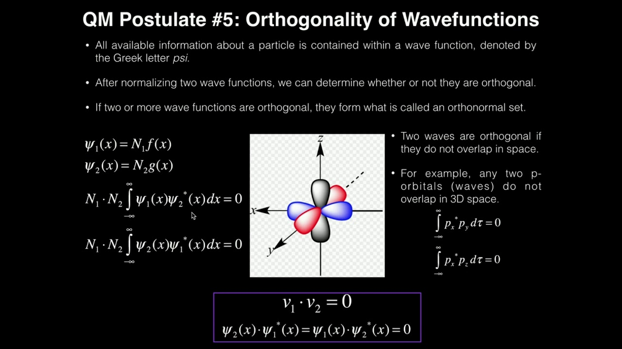 hight resolution of postulates of quantum mechanics orthogonality of wavefunctions