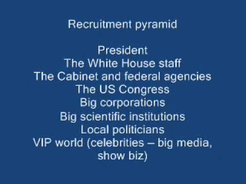 KGB: recruitment candidates in USA.