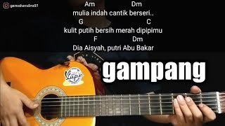 Chord AISYAH ISTRI RASULULLAH | Kunci Gitar Mudah