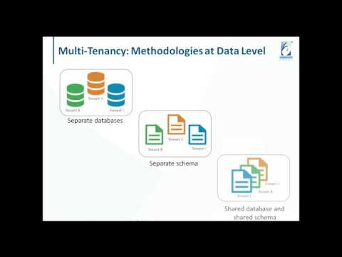Webinar: Create Scalable and Configurable Multi Tenancy Applications