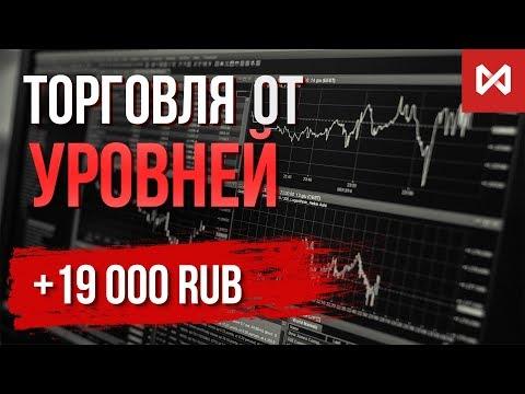 ТРЕЙДИНГ ОТ УРОВНЕЙ. ФЬЮЧЕРС НА ИНДЕКС РТС