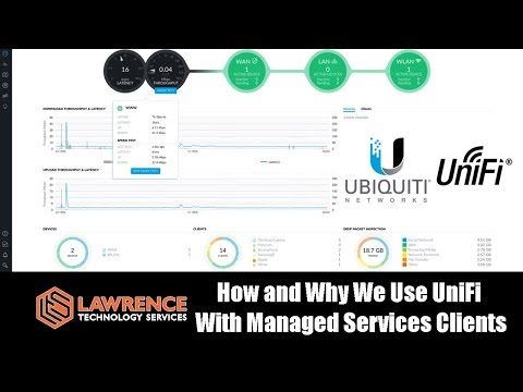 How and Why We Use Ubiquiti  UniFi for our Managed Services Clients