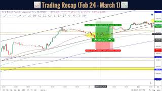 Trading RECAP | Forex Signals Weekly Recap (24feb-1march) | Learn How To Trade