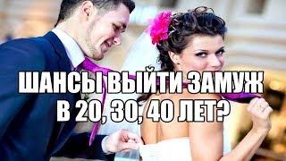 Лучший брачный возраст для женщины, во сколько лет выйти замуж девушке. Психолог.