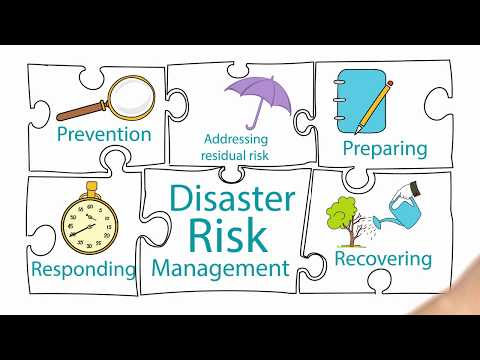 📈🌍Integrated Approach to Disaster Risk Management:Prevent, Residual risk Prepare, Respond, Recover