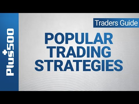 Plus500 Trader's Guide | Popular trading Strategies