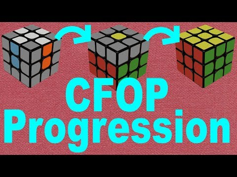 Full CFOP Tutorial: How To Learn F2L, OLL, & PLL