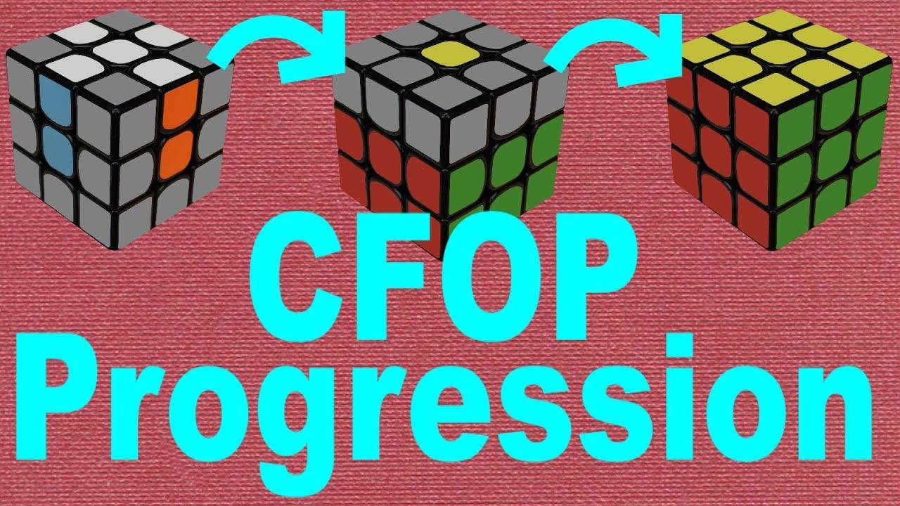 Full CFOP Tutorial: How to Learn F2L, OLL, & PLL