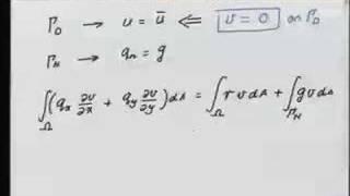 Module 7 lecture 1 Finite Element Method