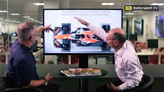 F1 airflow explained - part 1