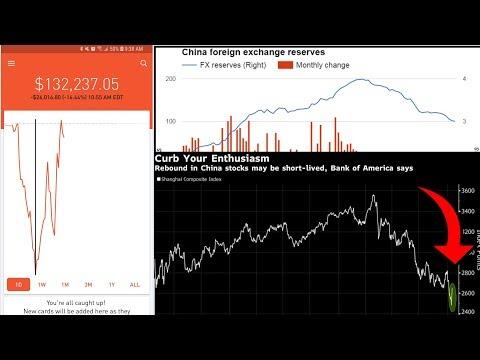 China Trade Talks will CRASH The Stock Market!? (MUST WATCH)