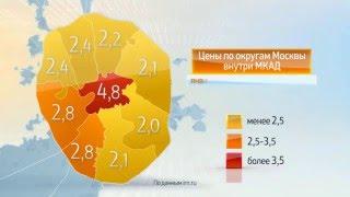 Россия в цифрах. Цены на жилье в Москве. Январь 2016 года(, 2016-02-19T08:24:03.000Z)