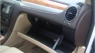 2010 Buick Enclave Used Cars Fargo ND