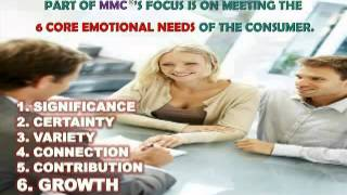 health club marketing - MMC® health club membership promotion part 1