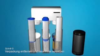 Anleitung Filterwechsel - Vista Umkehrosmose Wasserfilter - Directflow Osmose