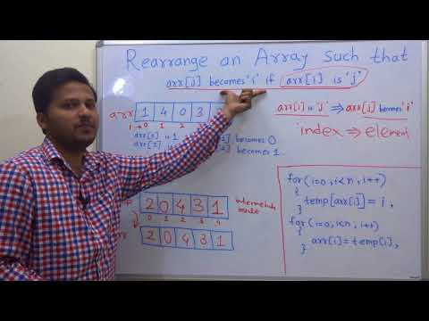 Rearrange an array such that 'arr j ' becomes 'i' if 'arr i ' is 'j'