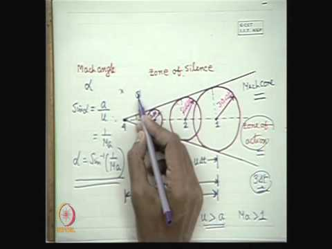 Mod-01 Lec-29 Disturbance propagation, Stagnation and Sonic Properties