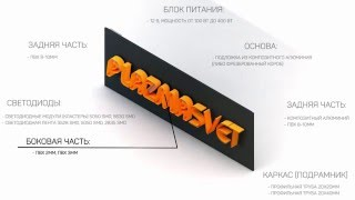 Объемные буквы с подсветкой - изготовление(, 2016-01-27T16:44:38.000Z)