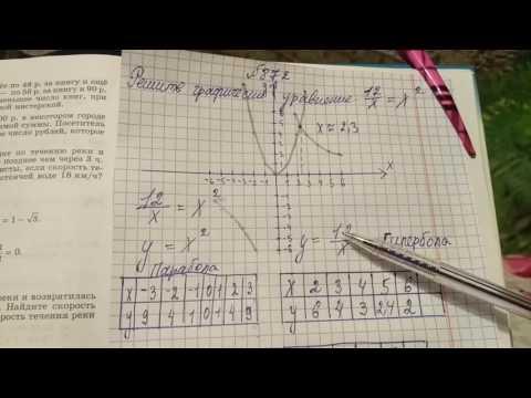 Математика, которая мне нравится