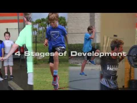 Youth Sports Training | Jacksonville, FL | S4 Sports Academy