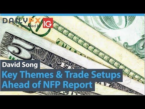 DailyFX: Key Themes & Trade Setups Ahead of NFP Report