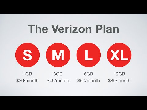 Verizon's New Cell Phone Plans - Explained!