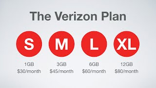 Verizons New Cell Phone Plans