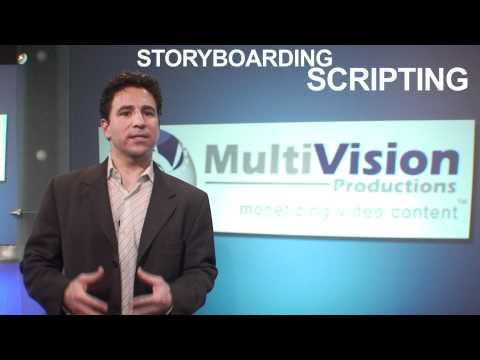 NY Business website video production services companies video marketing services