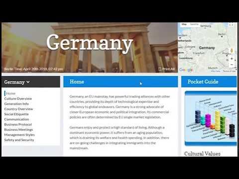 Country Profiles Intro