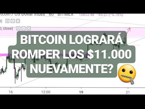 BITCOIN: Hora De Romper El Canal Hacia Abajo? $11k Se Ven En El Horizonte, Pero Falta Fuerza...