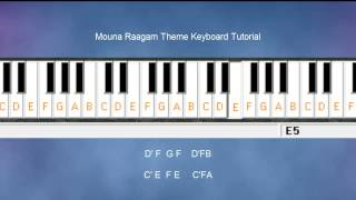 Mouna Ragam Theme Keyboard notes & Tutorial!