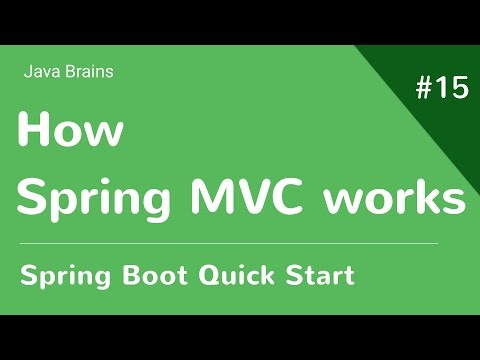 spring-boot-quick-start-15---how-spring-mvc-works