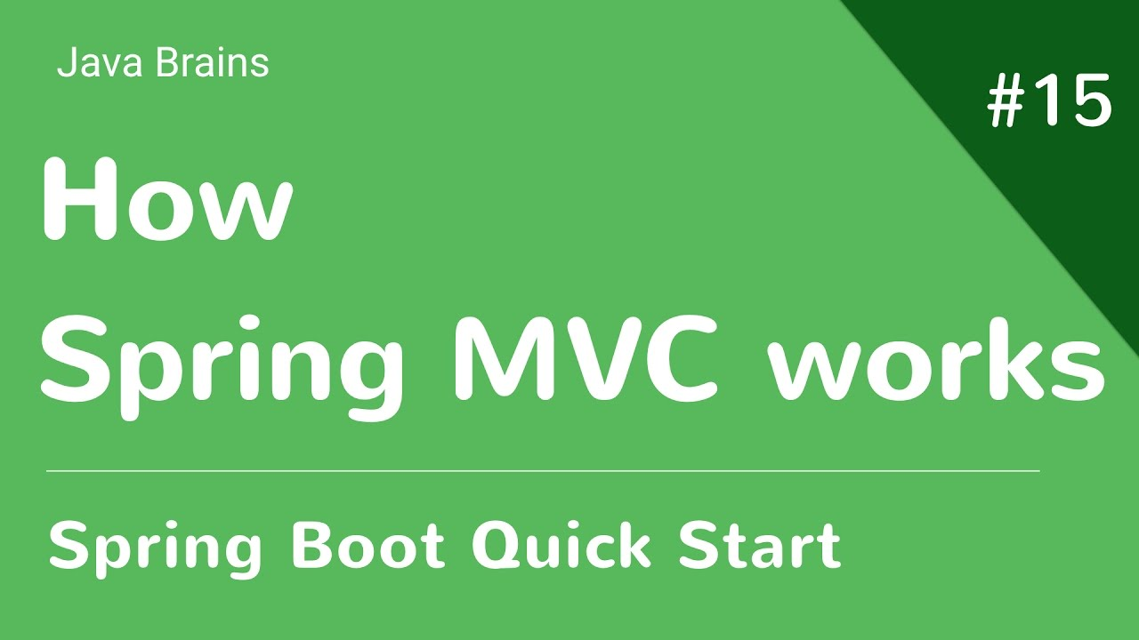 How Spring MVC Works