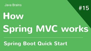 Spring Boot Quick Start 15 - How Spring MVC Works