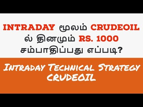 How To Earn Profit In CRUDEOIL|Intraday|Tamil| Commodity |Share|Zerodha|Aliceblue|CTA