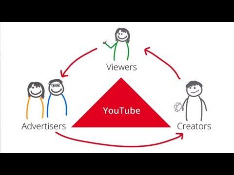 How Do I Make Money on YouTube?